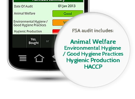 What about hygiene and animal welfare